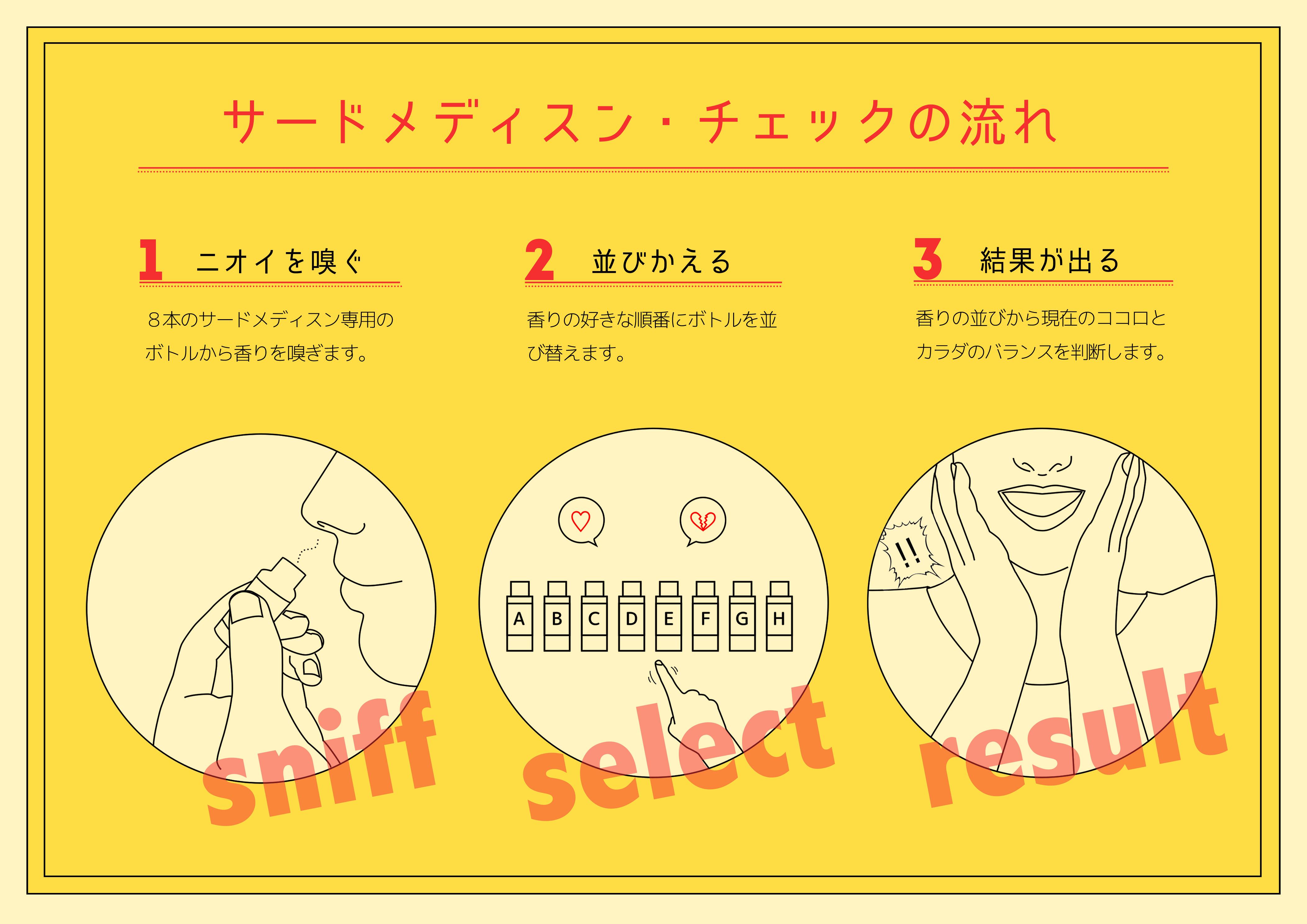 (終了)11/15(水)旭川サードメディスン・チェック体験会